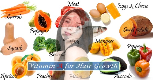 best vitamins to take for hair growth and hair loss